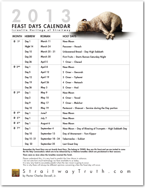 Download - 2013 Feast Days Calendar - StraitwayTruth.com